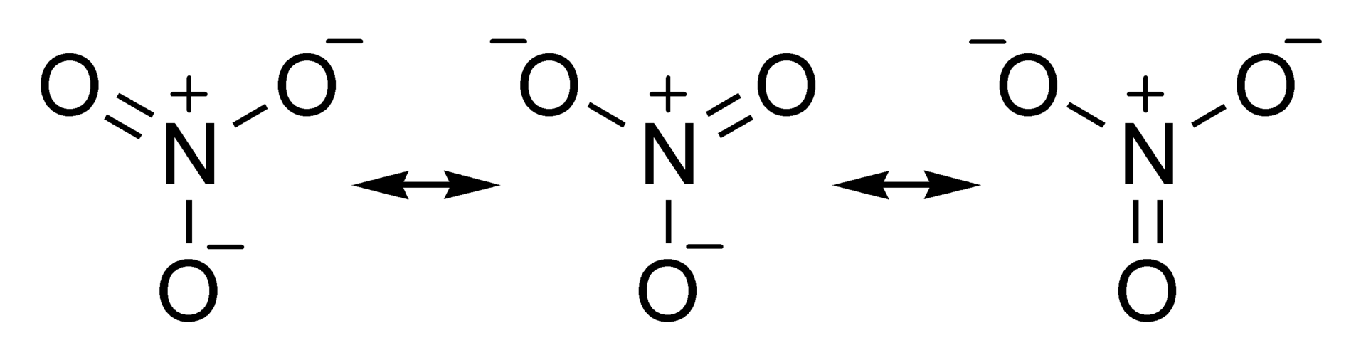 Nitrate_ion_resonance_structures